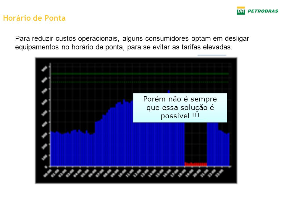 Horário de Ponta Para reduzir custos operacionais, alguns consumidores optam em desligar equipamentos no horário de ponta, para se evitar as tarifas e