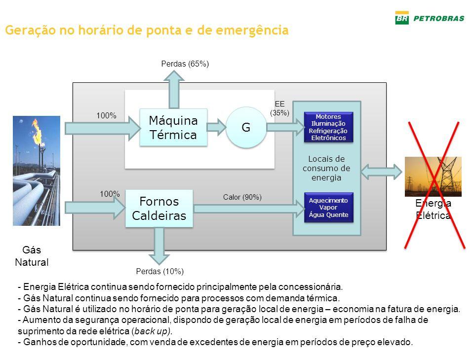 Geração no horário de ponta e de emergência - Energia Elétrica continua sendo fornecido principalmente pela concessionária. - Gás Natural continua sen