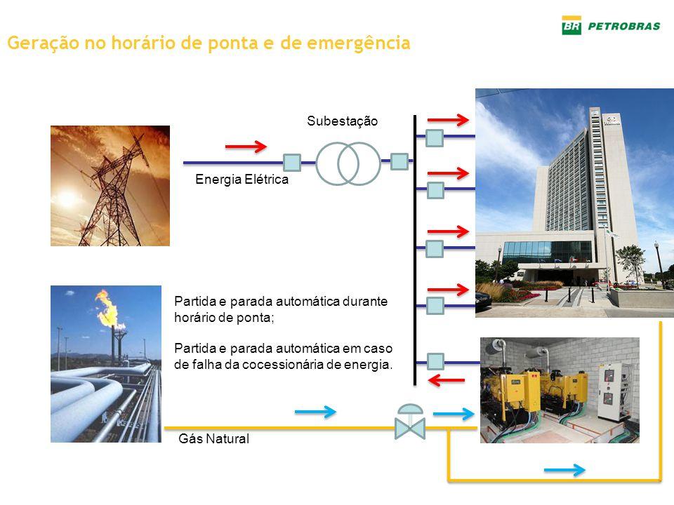 Partida e parada automática durante horário de ponta; Partida e parada automática em caso de falha da cocessionária de energia. Subestação Energia Elé