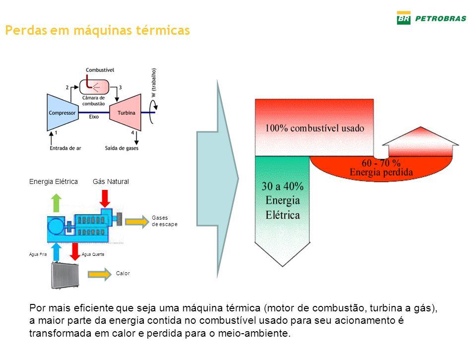 Perdas em máquinas térmicas Por mais eficiente que seja uma máquina térmica (motor de combustão, turbina a gás), a maior parte da energia contida no c