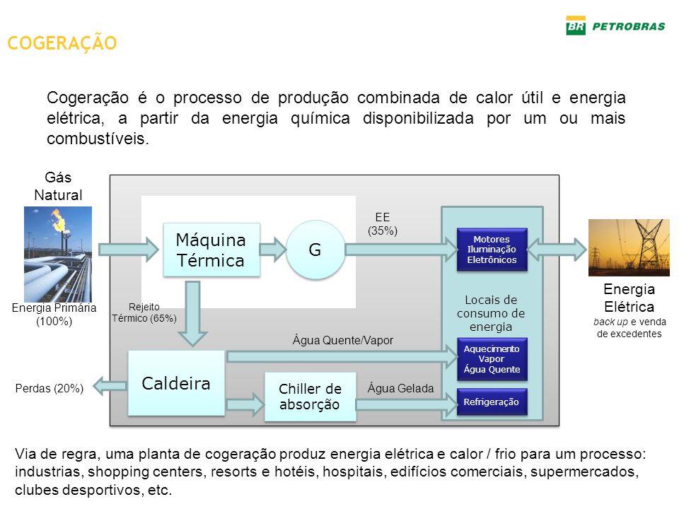 COGERAÇÃO Cogeração é o processo de produção combinada de calor útil e energia elétrica, a partir da energia química disponibilizada por um ou mais co