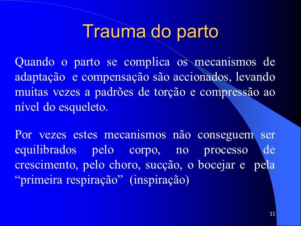 Trauma do parto Quando o parto se complica os mecanismos de adaptação e compensação são accionados, levando muitas vezes a padrões de torção e compres