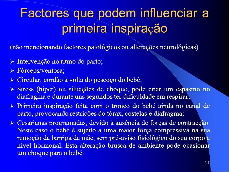 Factores que podem influenciar a primeira inspira ç ão (não mencionando factores patológicos ou alterações neurológicas)  Intervenção no ritmo do par