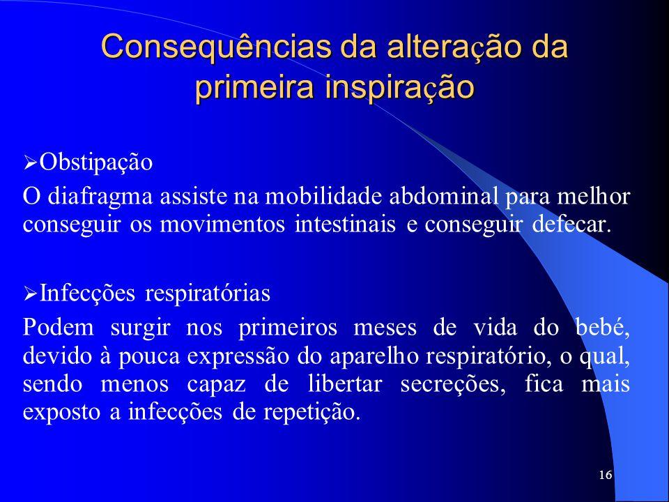 Consequências da altera ç ão da primeira inspira ç ão  Obstipação O diafragma assiste na mobilidade abdominal para melhor conseguir os movimentos int