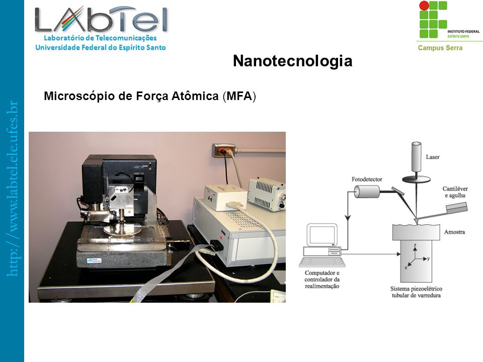 http://www.labtel.ele.ufes.br Laboratório de Telecomunicações Universidade Federal do Espírito Santo Nanotecnologia Microscópio de Força Atômica (MFA)
