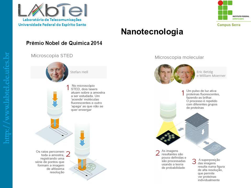 http://www.labtel.ele.ufes.br Laboratório de Telecomunicações Universidade Federal do Espírito Santo Nanotecnologia Prêmio Nobel de Química 2014