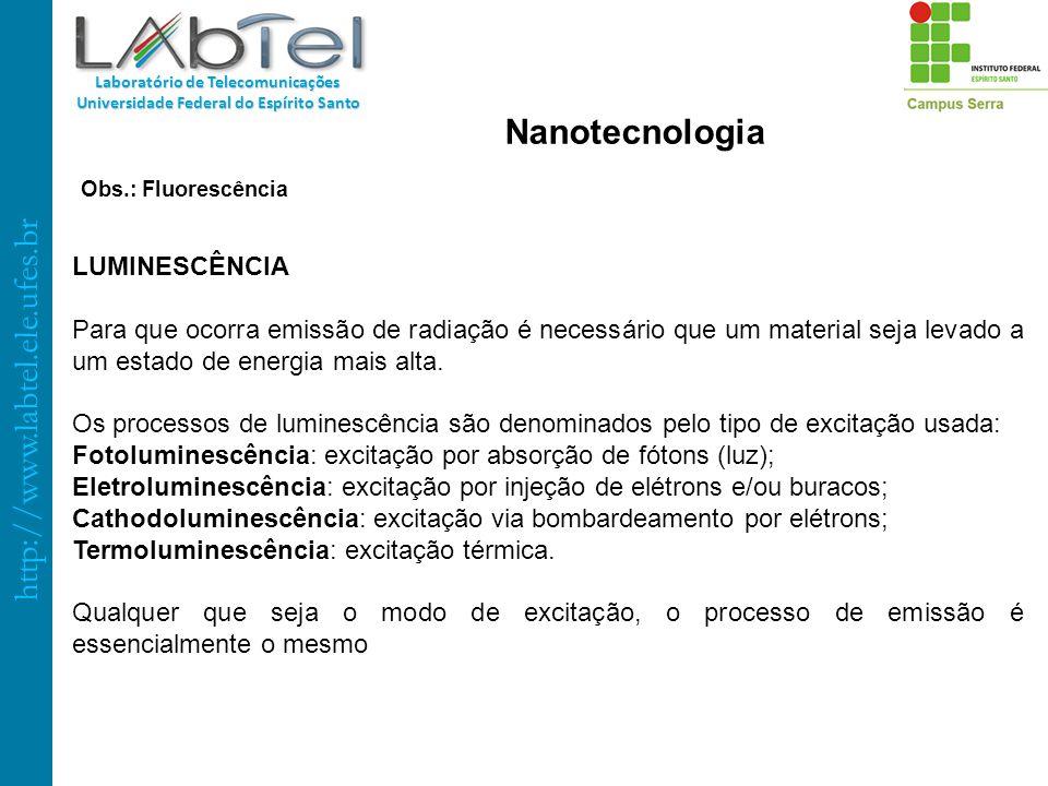 http://www.labtel.ele.ufes.br Laboratório de Telecomunicações Universidade Federal do Espírito Santo Nanotecnologia Obs.: Fluorescência LUMINESCÊNCIA