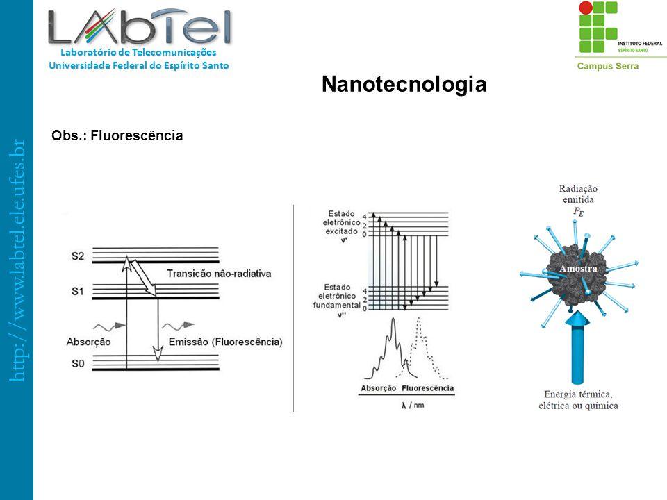 http://www.labtel.ele.ufes.br Laboratório de Telecomunicações Universidade Federal do Espírito Santo Nanotecnologia Obs.: Fluorescência