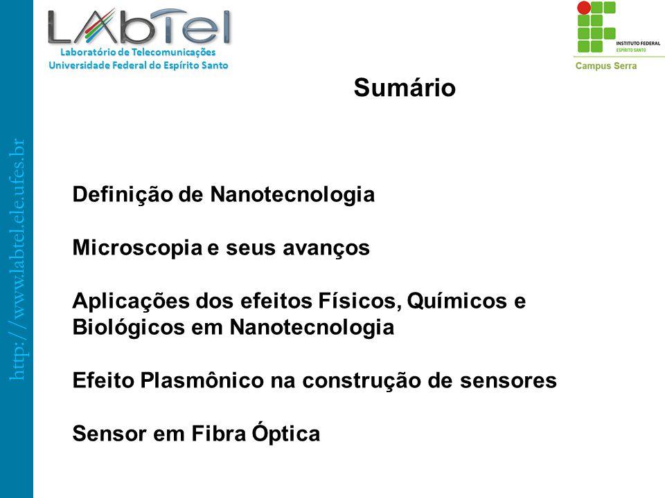 http://www.labtel.ele.ufes.br Laboratório de Telecomunicações Universidade Federal do Espírito Santo Definição de Nanotecnologia Microscopia e seus av