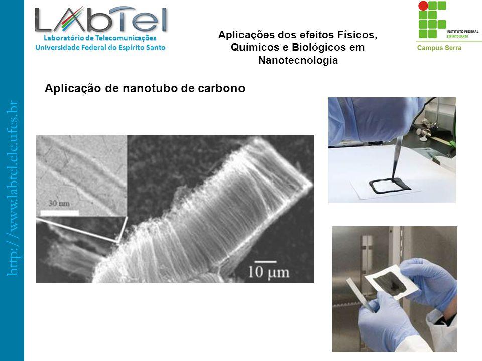 http://www.labtel.ele.ufes.br Laboratório de Telecomunicações Universidade Federal do Espírito Santo Aplicações dos efeitos Físicos, Químicos e Biológ