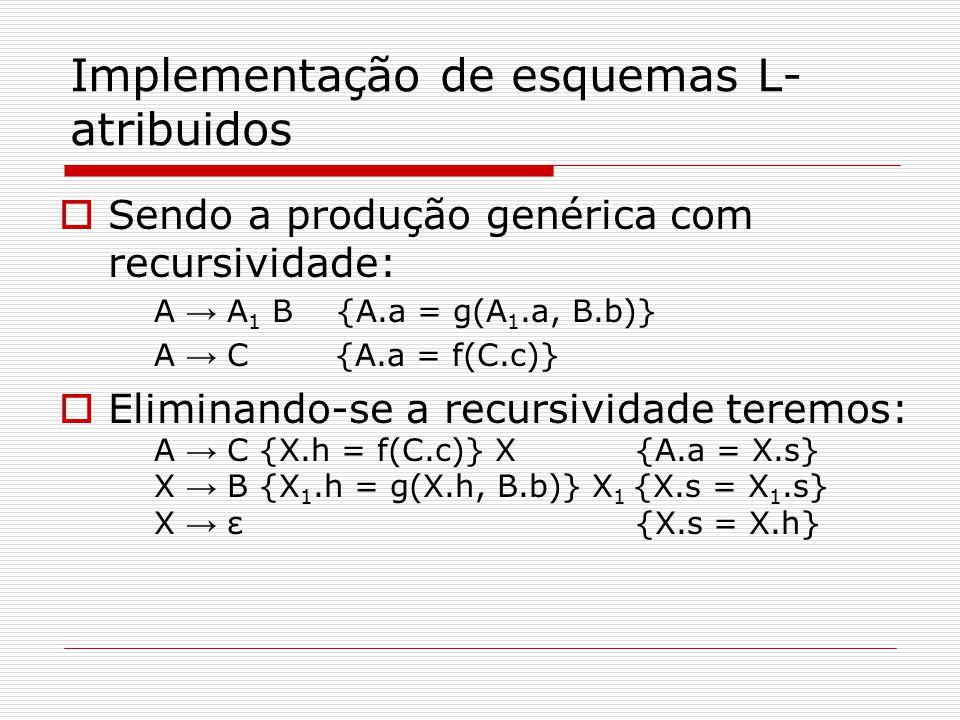 Implementação de esquemas L- atribuidos  Sendo a produção genérica com recursividade: A → A 1 B {A.a = g(A 1.a, B.b)} A → C {A.a = f(C.c)}  Eliminando-se a recursividade teremos: A → C {X.h = f(C.c)} X {A.a = X.s} X → B {X 1.h = g(X.h, B.b)} X 1 {X.s = X 1.s} X → ε {X.s = X.h}
