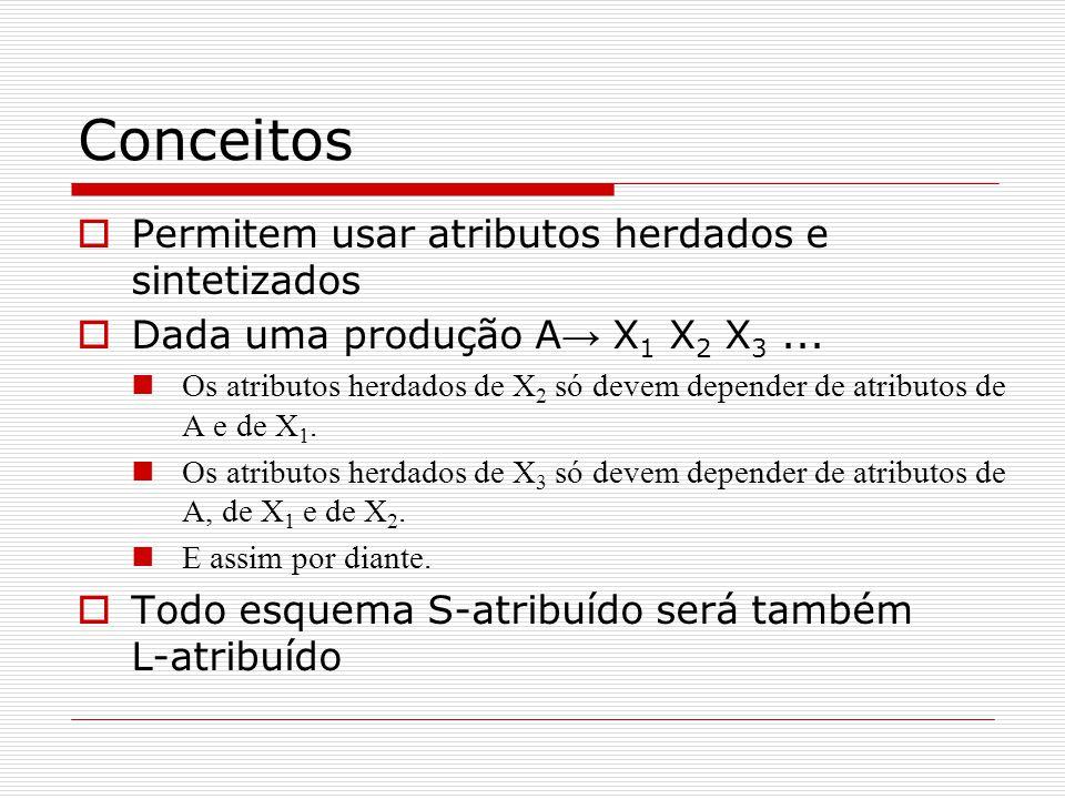 Exemplo  Avaliando a sentença 8 + 4 – 1, teremos a árvore: E T X.h= X E.val= num T.val= + T X 1.h= X 1 X.s= num T.val= - T X 2.h= X 2 X 1.s= num T.val= ε X 2.s =