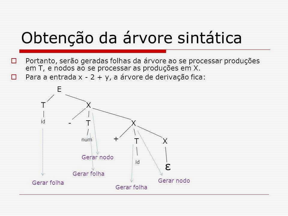 Obtenção da árvore sintática  Portanto, serão geradas folhas da árvore ao se processar produções em T, e nodos ao se processar as produções em X.