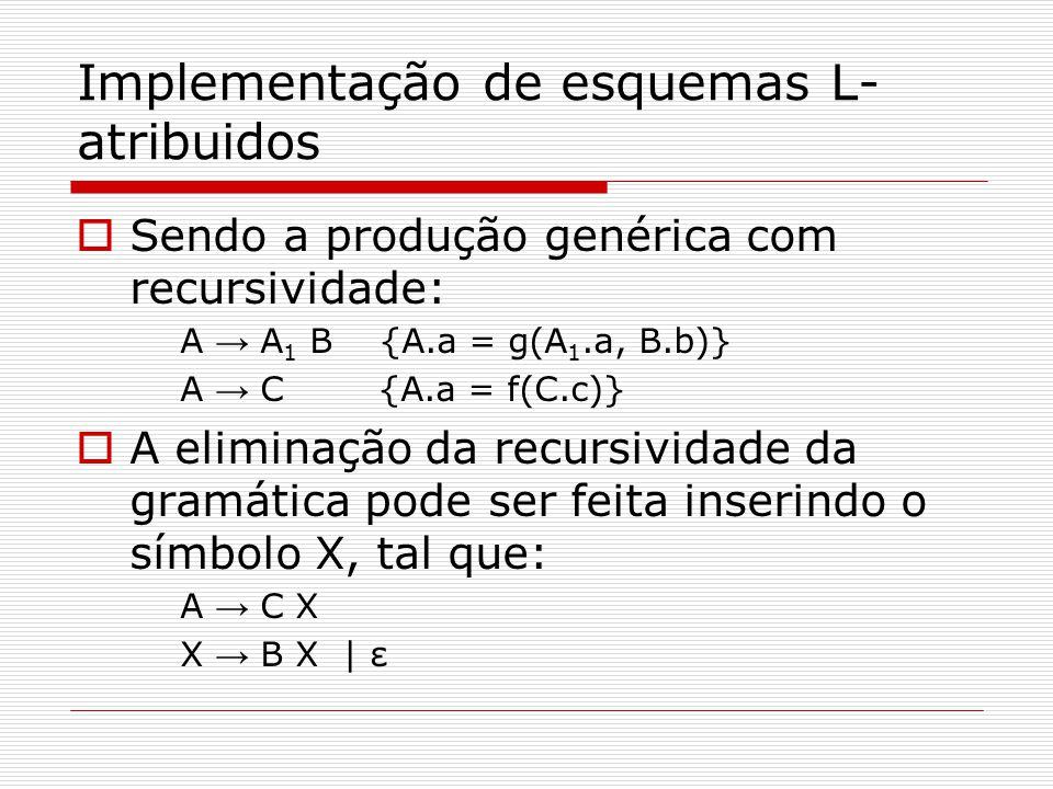 Implementação de esquemas L- atribuidos  Sendo a produção genérica com recursividade: A → A 1 B {A.a = g(A 1.a, B.b)} A → C {A.a = f(C.c)}  A função calculada na ação da segunda produção será transferida para a produção gerada por A, porém seu valor irá para atributo herdado do símbolo X.