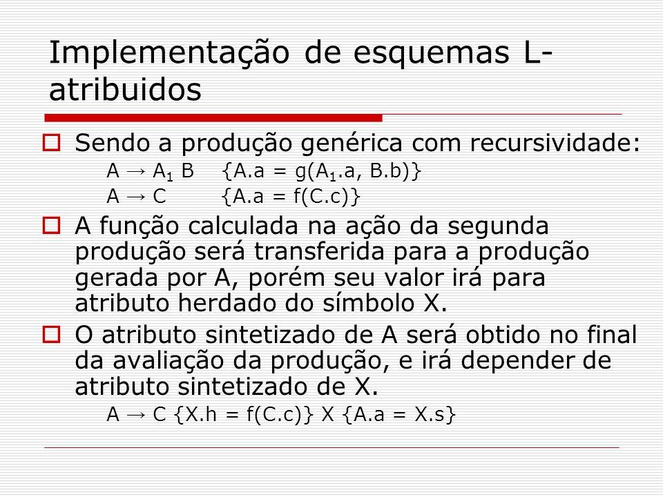 Exemplo  Fazendo o caminhamento na árvore: E T X.h=8 X E.val= num T.val=8 + T X 1.h=12 X 1 X.s= 8 num T.val=4 4 - T X 2.h= X 2 X 1.s= num T.val= ε X 2.s = 1
