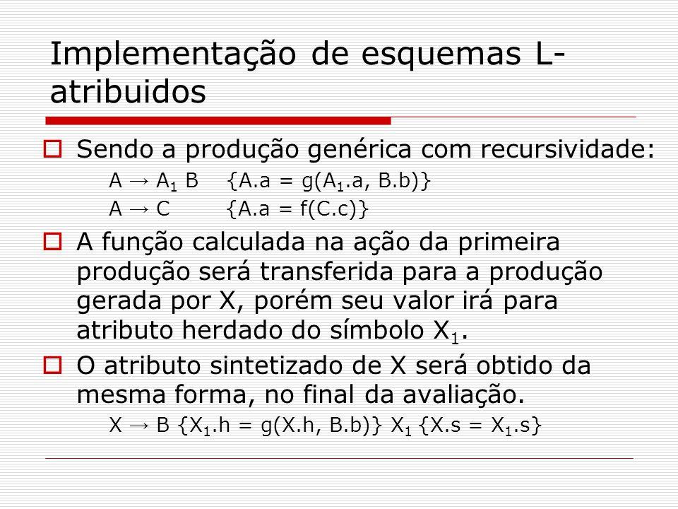 Implementação de esquemas L- atribuidos  Sendo a produção genérica com recursividade: A → A 1 B {A.a = g(A 1.a, B.b)} A → C {A.a = f(C.c)}  A função calculada na ação da primeira produção será transferida para a produção gerada por X, porém seu valor irá para atributo herdado do símbolo X 1.