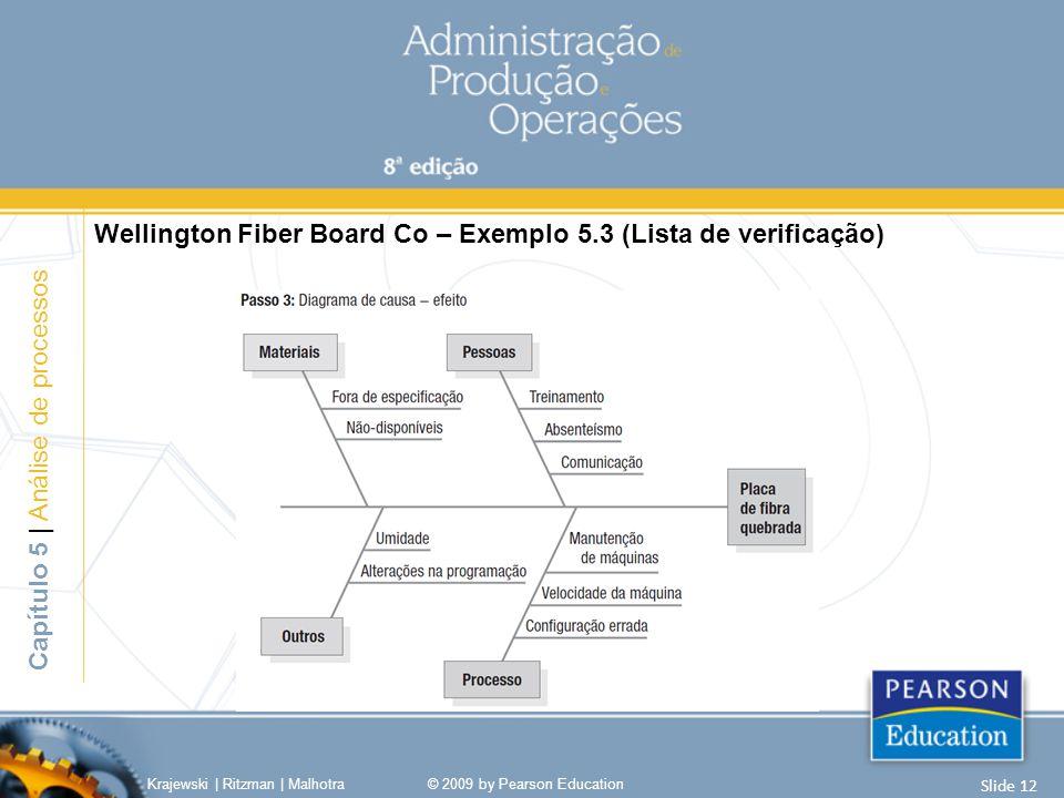 Capítulo 5 | Análise de processos Krajewski | Ritzman | Malhotra© 2009 by Pearson Education Slide 12 Wellington Fiber Board Co – Exemplo 5.3 (Lista de