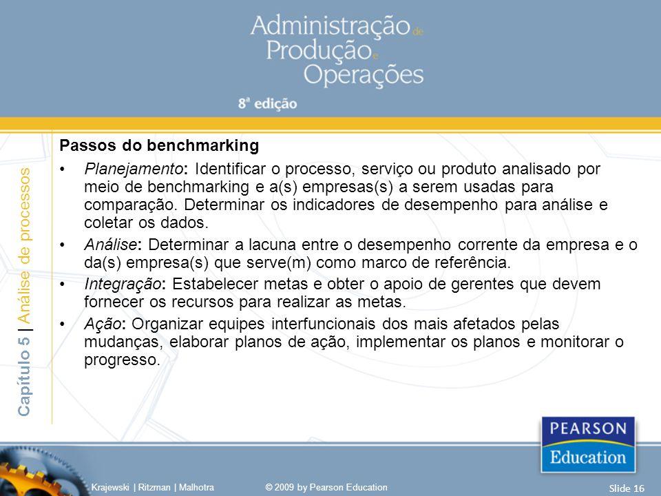Passos do benchmarking Planejamento: Identificar o processo, serviço ou produto analisado por meio de benchmarking e a(s) empresas(s) a serem usadas p
