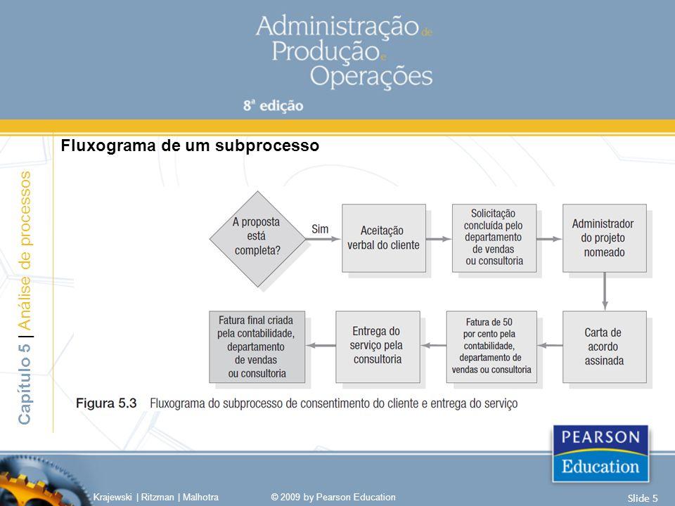 Fluxograma de um subprocesso Capítulo 5 | Análise de processos Krajewski | Ritzman | Malhotra© 2009 by Pearson Education Slide 5