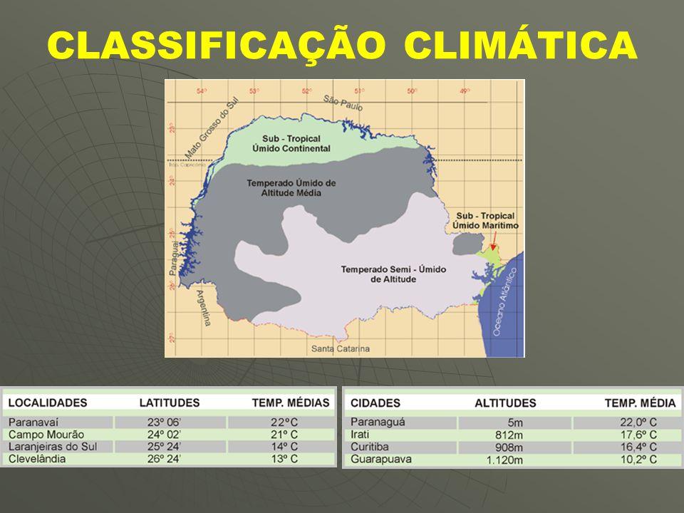 CLASSIFICAÇÃO CLIMÁTICA