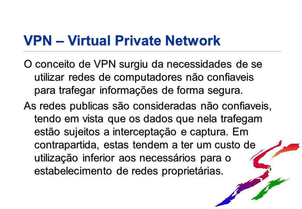 VPN – Virtual Private Network O conceito de VPN surgiu da necessidades de se utilizar redes de computadores não confiaveis para trafegar informações d