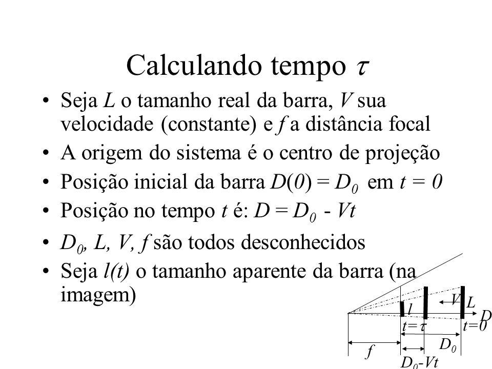 Calculando tempo  Seja L o tamanho real da barra, V sua velocidade (constante) e f a distância focal A origem do sistema é o centro de projeção Posiç