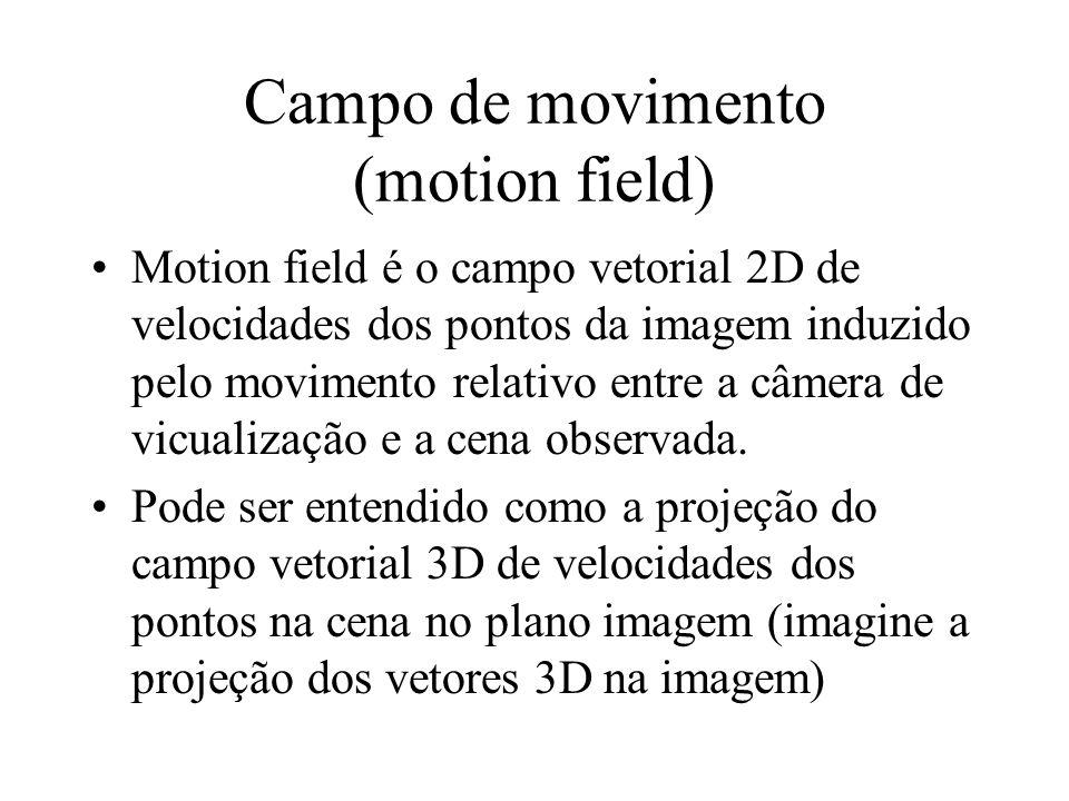 Campo de movimento (motion field) Motion field é o campo vetorial 2D de velocidades dos pontos da imagem induzido pelo movimento relativo entre a câme