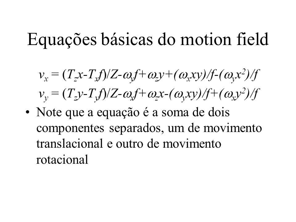 Equações básicas do motion field v x = (T z x-T x f)/Z-  y f+  z y+(  x xy)/f-(  y x 2 )/f v y = (T z y-T y f)/Z-  x f+  z x-(  y xy)/f+(  x y