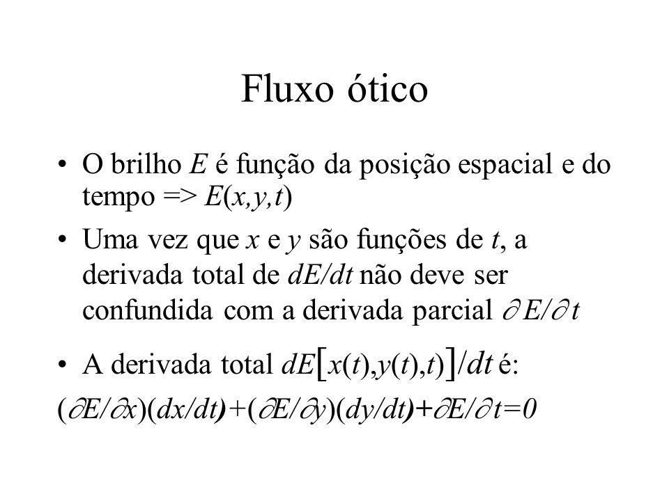 Fluxo ótico O brilho E é função da posição espacial e do tempo => E(x,y,t) Uma vez que x e y são funções de t, a derivada total de dE/dt não deve ser
