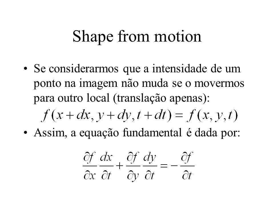Shape from motion Se considerarmos que a intensidade de um ponto na imagem não muda se o movermos para outro local (translação apenas): Assim, a equaç