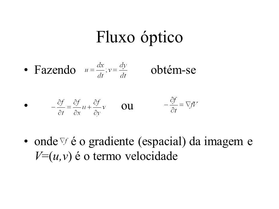 Fluxo óptico Fazendo obtém-se ou onde é o gradiente (espacial) da imagem e V=(u,v) é o termo velocidade
