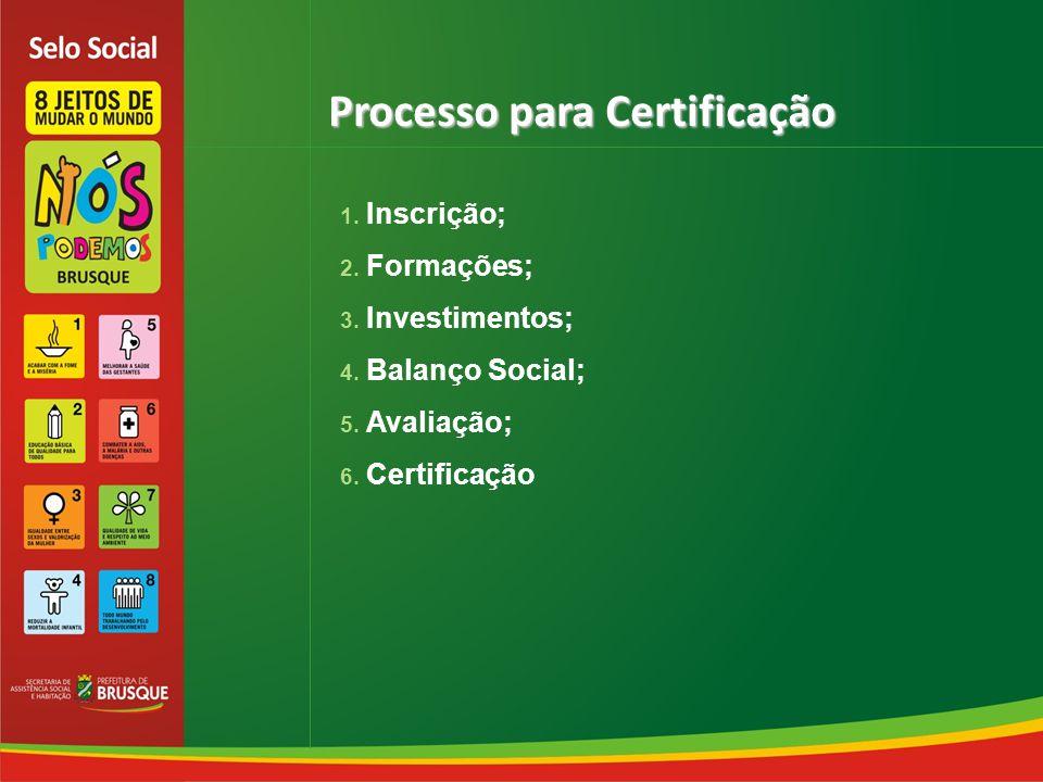 Processo para Certificação 1. Inscrição; 2. Formações; 3.
