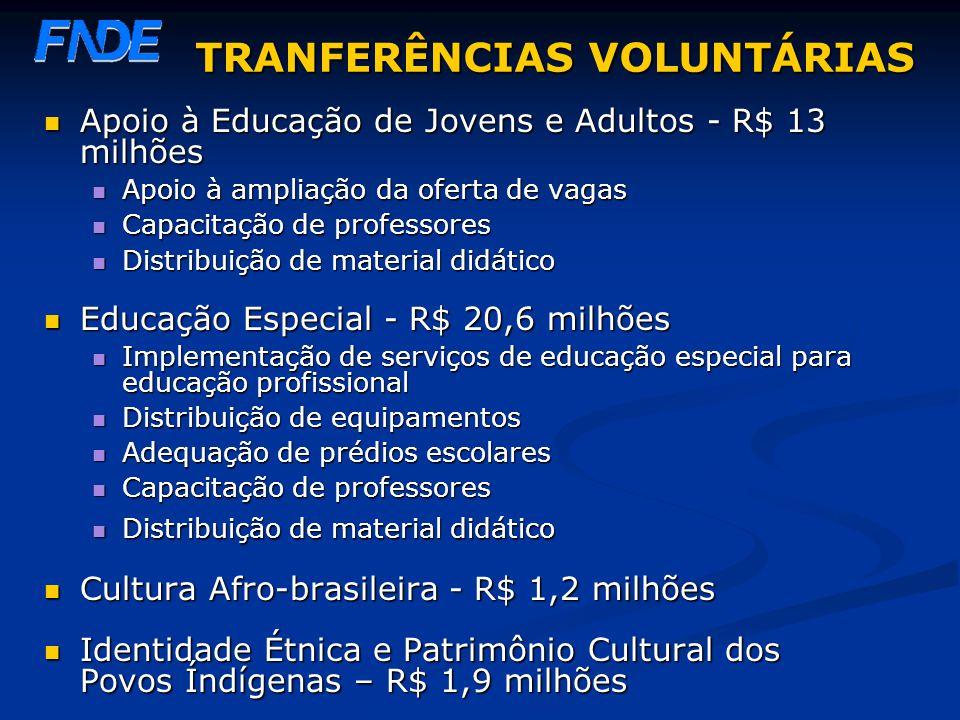 TRANFERÊNCIAS VOLUNTÁRIAS Apoio à Educação de Jovens e Adultos - R$ 13 milhões Apoio à Educação de Jovens e Adultos - R$ 13 milhões Apoio à ampliação