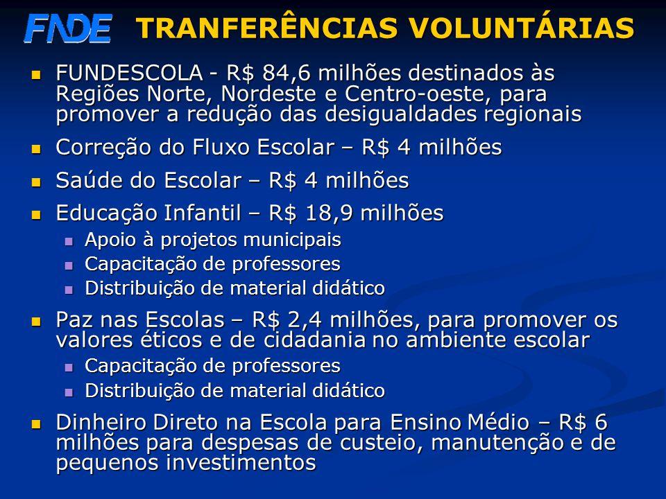 TRANFERÊNCIAS VOLUNTÁRIAS FUNDESCOLA - R$ 84,6 milhões destinados às Regiões Norte, Nordeste e Centro-oeste, para promover a redução das desigualdades