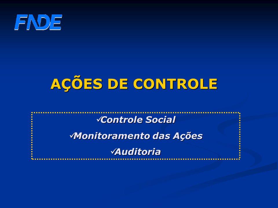 AÇÕES DE CONTROLE Controle Social Controle Social Monitoramento das Ações Monitoramento das Ações Auditoria Auditoria