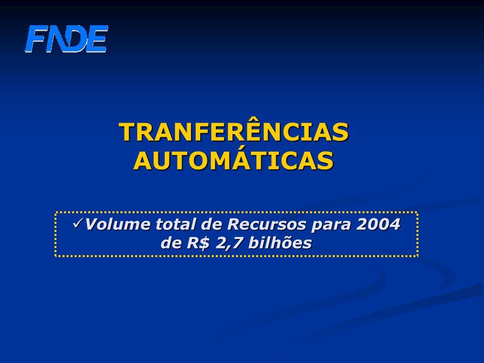 TRANFERÊNCIAS AUTOMÁTICAS Volume total de Recursos para 2004 de R$ 2,7 bilhões Volume total de Recursos para 2004 de R$ 2,7 bilhões