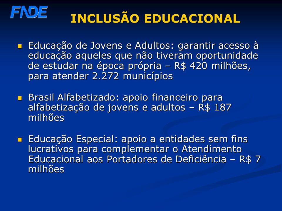 INCLUSÃO EDUCACIONAL Educação de Jovens e Adultos: garantir acesso à educação aqueles que não tiveram oportunidade de estudar na época própria – R$ 42