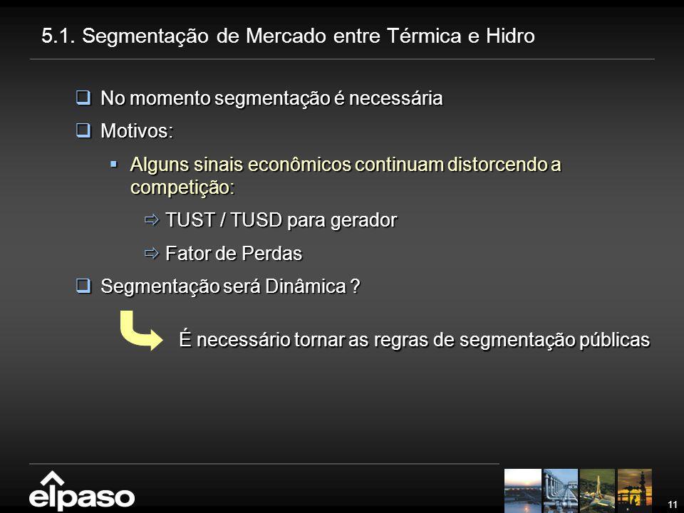 11 5.1. Segmentação de Mercado entre Térmica e Hidro  No momento segmentação é necessária  Motivos:  Alguns sinais econômicos continuam distorcendo