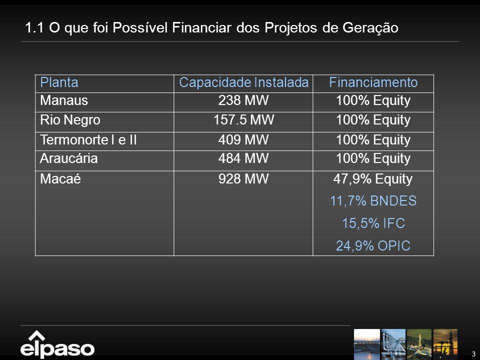 3 1.1 O que foi Possível Financiar dos Projetos de Geração PlantaCapacidade InstaladaFinanciamento Manaus238 MW100% Equity Rio Negro157.5 MW100% Equit