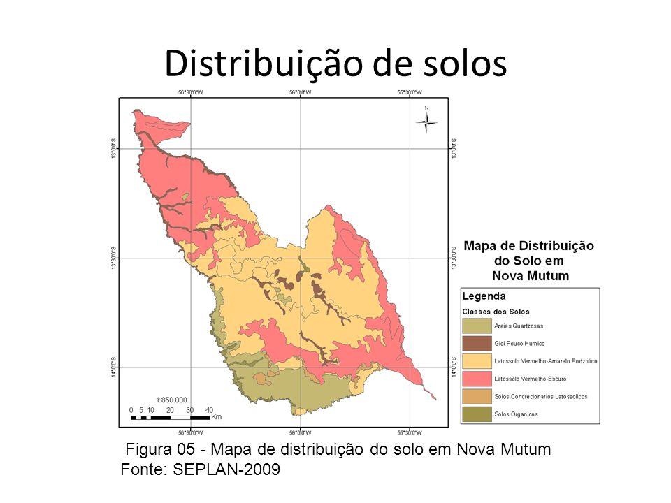 Distribuição de solos Figura 05 - Mapa de distribuição do solo em Nova Mutum Fonte: SEPLAN-2009