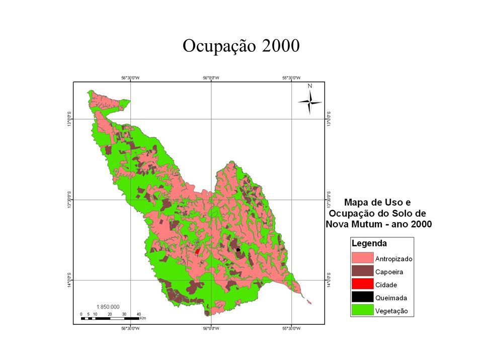 Ocupação 2000