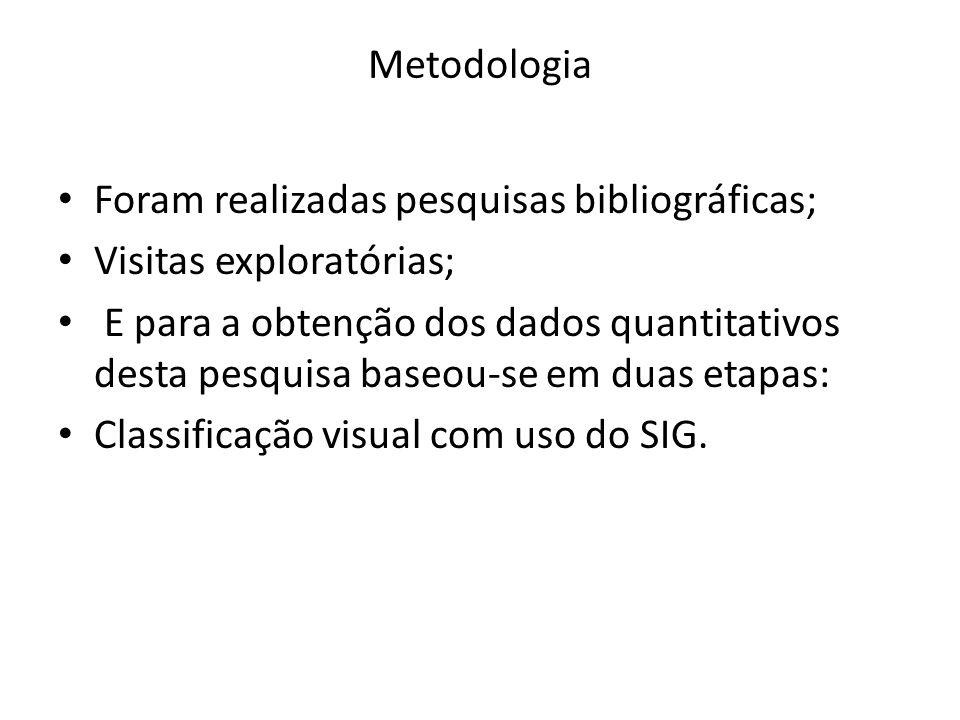 Metodologia Foram realizadas pesquisas bibliográficas; Visitas exploratórias; E para a obtenção dos dados quantitativos desta pesquisa baseou-se em duas etapas: Classificação visual com uso do SIG.