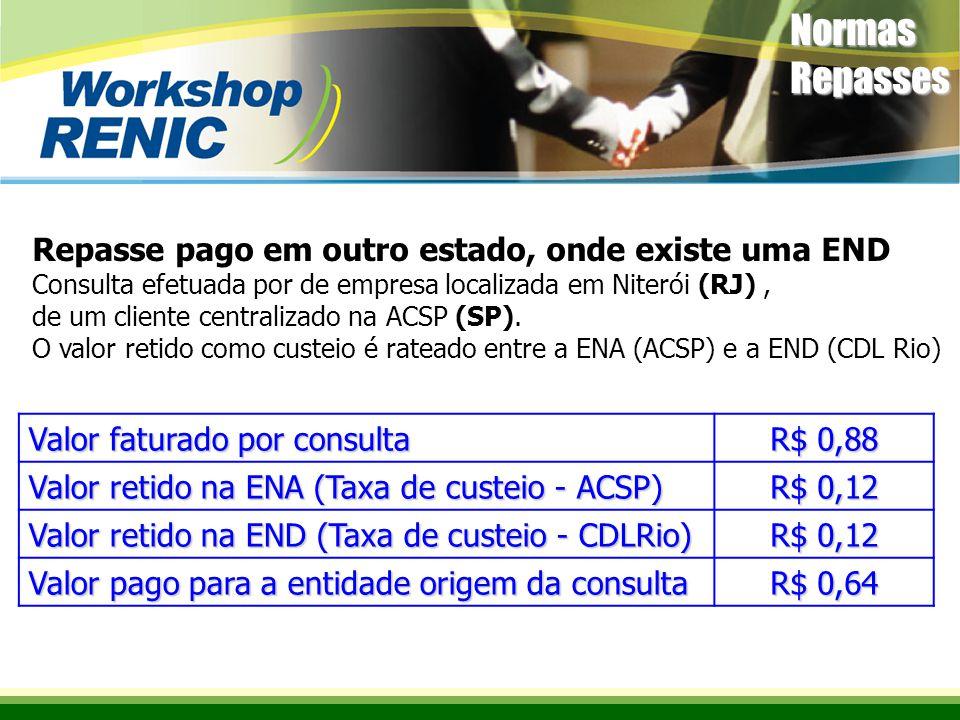 Repasse pago em outro estado, onde existe uma END Consulta efetuada por de empresa localizada em Niterói (RJ), de um cliente centralizado na ACSP (SP).