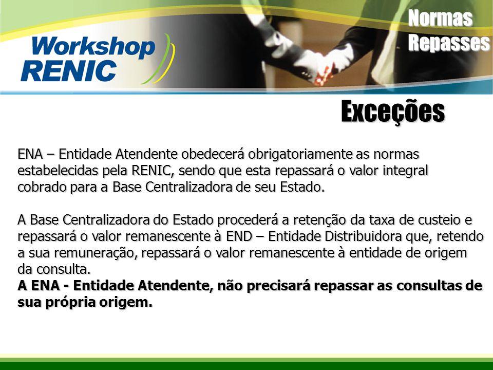 Exceções Normas Repasses ENA – Entidade Atendente obedecerá obrigatoriamente as normas estabelecidas pela RENIC, sendo que esta repassará o valor integral cobrado para a Base Centralizadora de seu Estado.