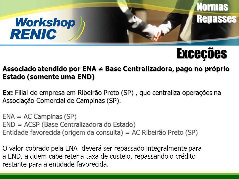 Exceções Normas Repasses Associado atendido por ENA ≠ Base Centralizadora, pago no próprio Estado (somente uma END) Ex: Filial de empresa em Ribeirão Preto (SP), que centraliza operações na Associação Comercial de Campinas (SP).