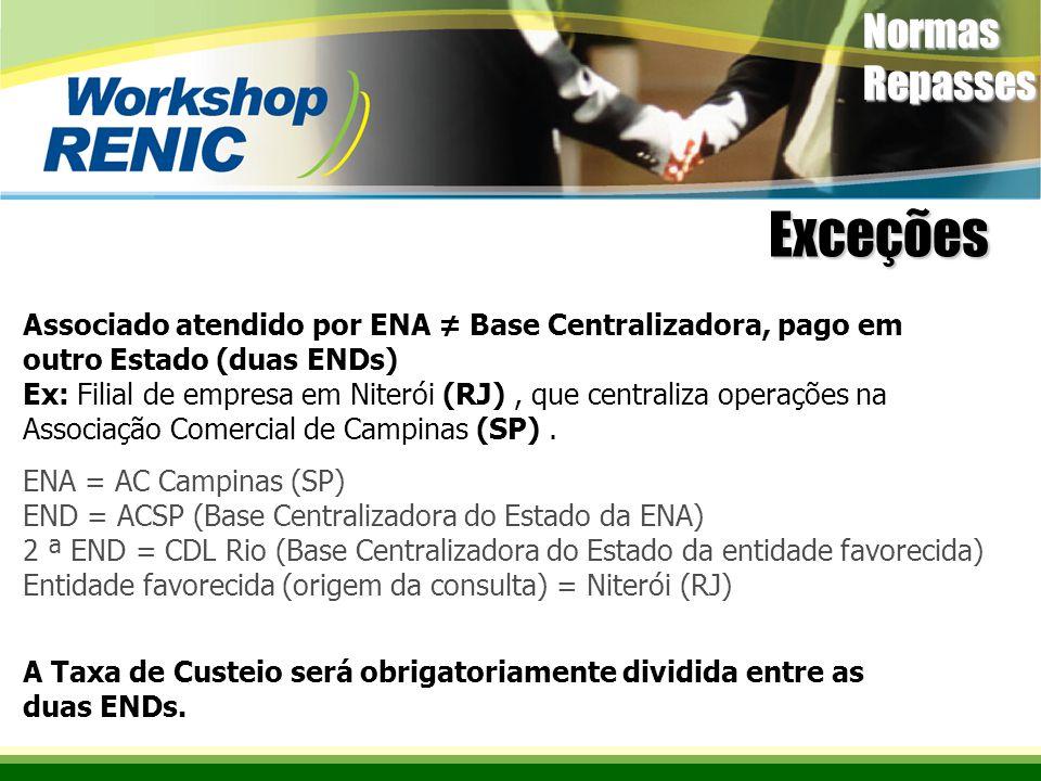 Exceções Normas Repasses Associado atendido por ENA ≠ Base Centralizadora, pago em outro Estado (duas ENDs) Ex: Filial de empresa em Niterói (RJ), que centraliza operações na Associação Comercial de Campinas (SP).