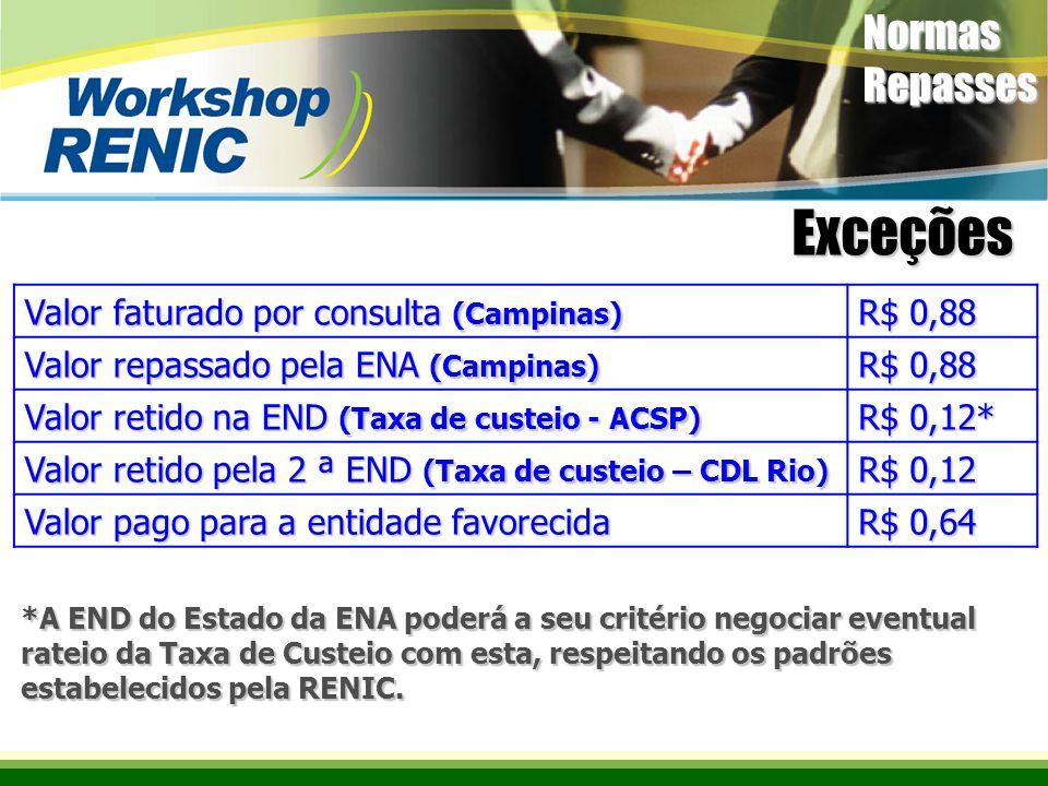 Exceções Normas Repasses Valor faturado por consulta (Campinas) R$ 0,88 Valor repassado pela ENA (Campinas) R$ 0,88 Valor retido na END (Taxa de custeio - ACSP) R$ 0,12* Valor retido pela 2 ª END (Taxa de custeio – CDL Rio) R$ 0,12 Valor pago para a entidade favorecida R$ 0,64 *A END do Estado da ENA poderá a seu critério negociar eventual rateio da Taxa de Custeio com esta, respeitando os padrões estabelecidos pela RENIC.