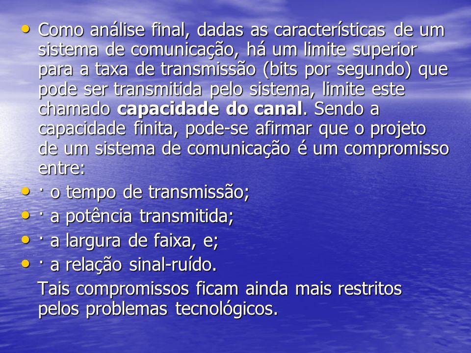 MODULAÇÕES DE AMPLITUDE MODULAÇÕES DE AMPLITUDE Consiste em variar a tensão (amplitude) de uma portadora em função da tensão (amplitude) do sinal modulante.