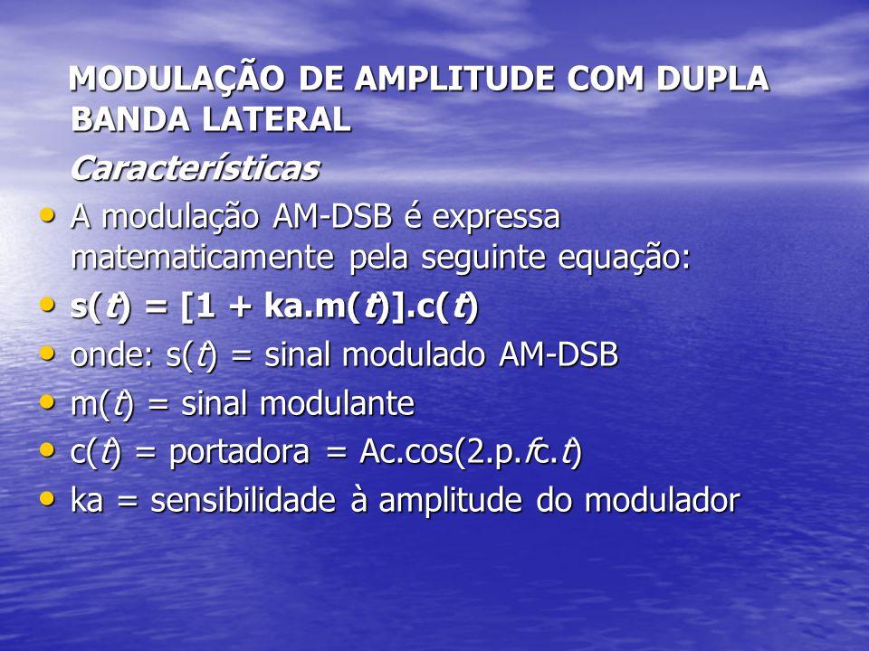 ANÁLISE TONAL Para efeitos de análise do comportamento da modulação AM-DSB, considere o sinal modulante como tendo uma única componente de freqüência, sendo possível expressá- lo pela figura abaixo: