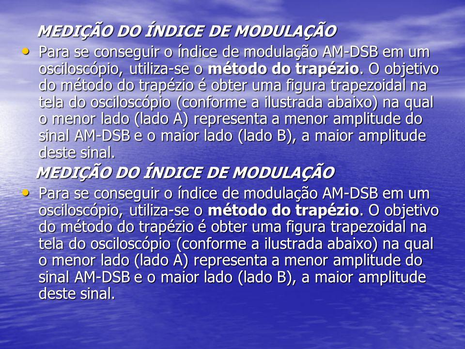 MEDIÇÃO DO ÍNDICE DE MODULAÇÃO MEDIÇÃO DO ÍNDICE DE MODULAÇÃO Para se conseguir o índice de modulação AM-DSB em um osciloscópio, utiliza-se o método do trapézio.